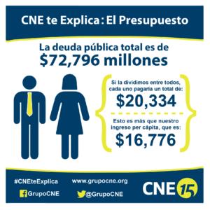 CNE te Explica (Deuda Pública)
