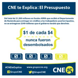 CNE te Explica (Fondos ARRA)[1]