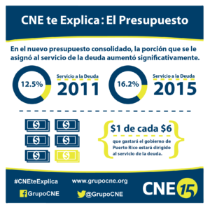 CNE te Explica (Servicio a la Deuda)[1]
