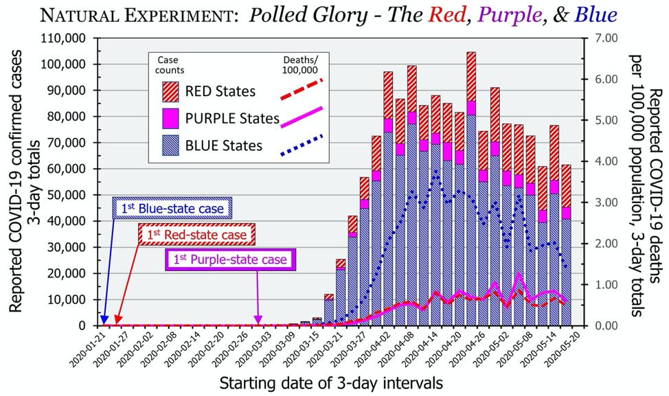 Natural experiment graph
